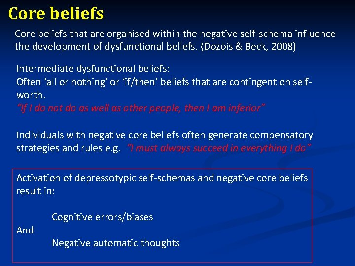 Core beliefs that are organised within the negative self-schema influence the development of dysfunctional