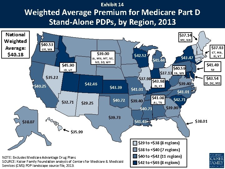 Exhibit 14 Weighted Average Premium for Medicare Part D Stand-Alone PDPs, by Region, 2013