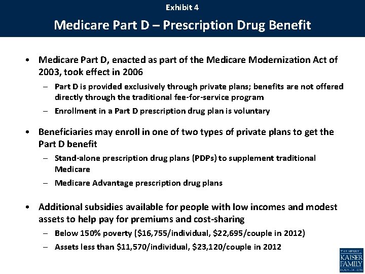Exhibit 4 Medicare Part D – Prescription Drug Benefit • Medicare Part D, enacted