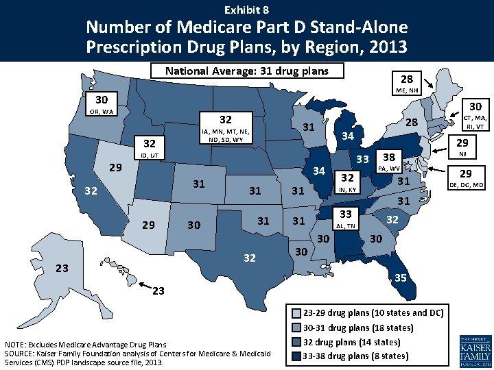 Exhibit 8 Number of Medicare Part D Stand-Alone Prescription Drug Plans, by Region, 2013