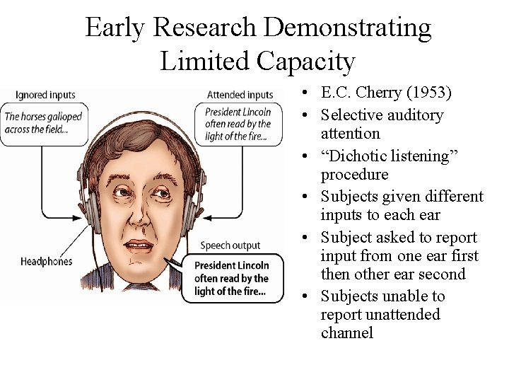 Early Research Demonstrating Limited Capacity • E. C. Cherry (1953) • Selective auditory attention