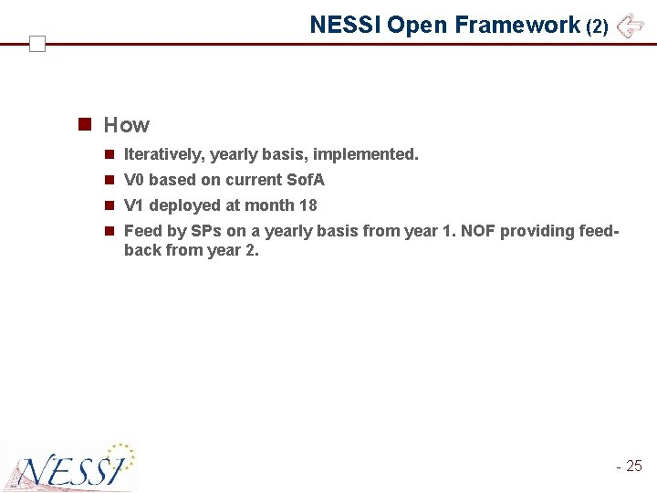 NESSI Open Framework (2) n How n Iteratively, yearly basis, implemented. n V 0
