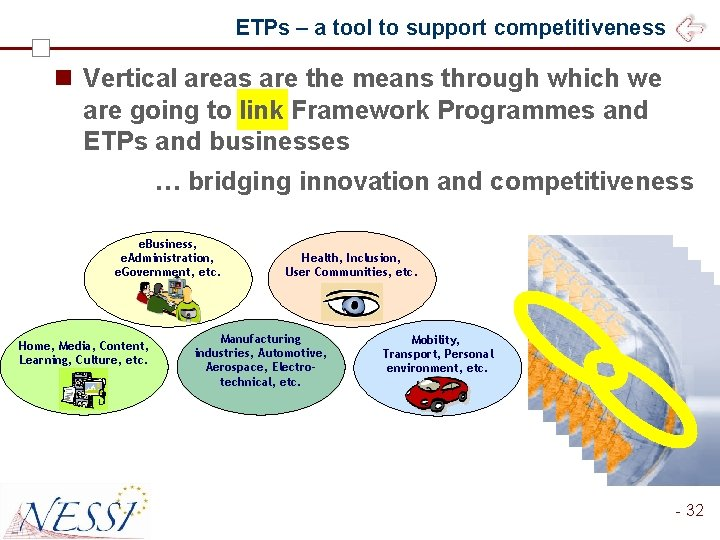 ETPs – a tool to support competitiveness n Vertical areas are the means through