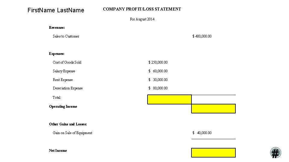 First. Name Last. Name COMPANY PROFIT/LOSS STATEMENT For August 2014 Revenues: Sales to Customer