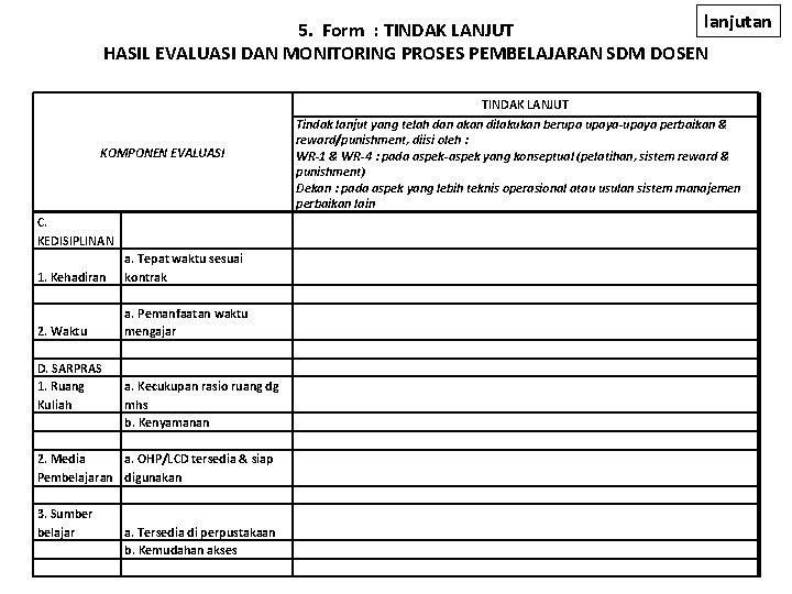 lanjutan 5. Form : TINDAK LANJUT HASIL EVALUASI DAN MONITORING PROSES PEMBELAJARAN SDM DOSEN