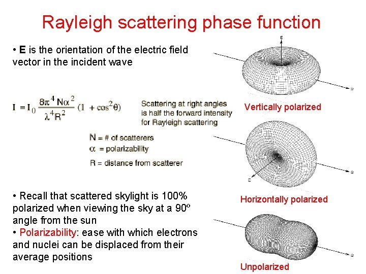 Rayleigh scattering phase function • E is the orientation of the electric field vector