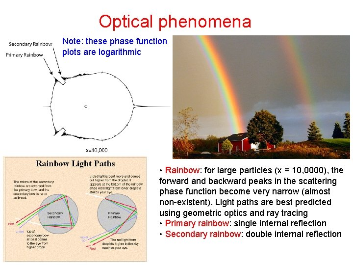 Optical phenomena Note: these phase function plots are logarithmic • Rainbow: for large particles
