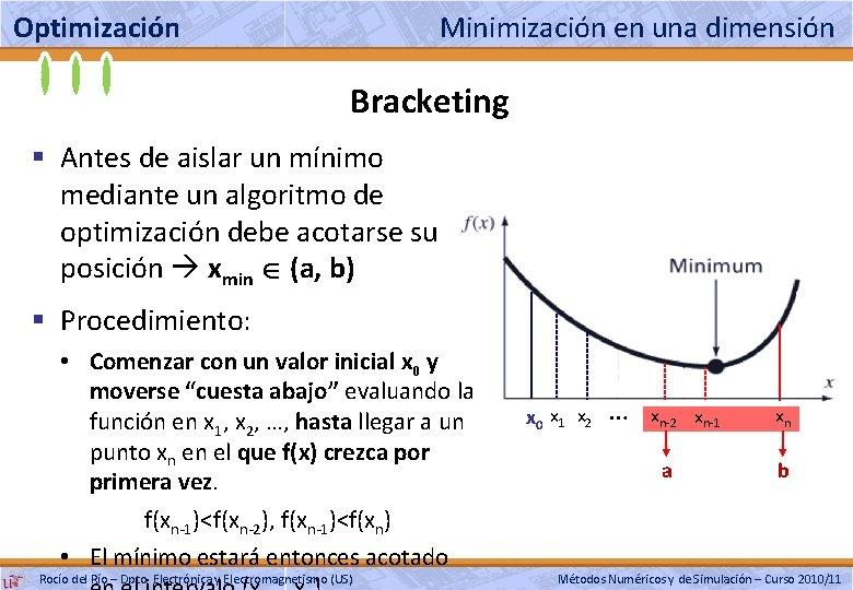 Optimización Minimización en una dimensión Bracketing § Antes de aislar un mínimo mediante un
