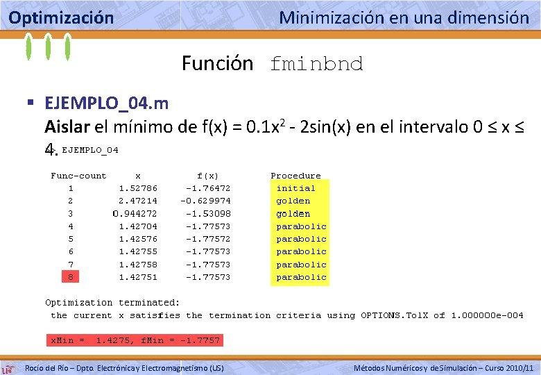 Optimización Minimización en una dimensión Función fminbnd § EJEMPLO_04. m Aislar el mínimo de
