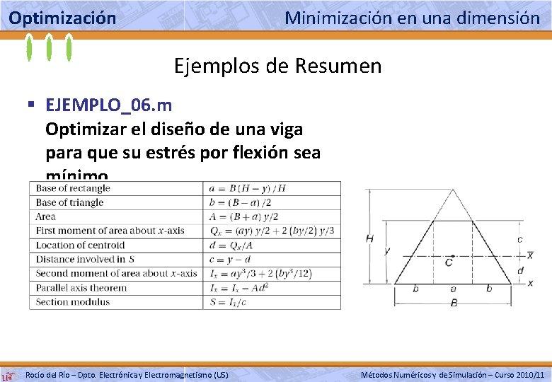 Optimización Minimización en una dimensión Ejemplos de Resumen § EJEMPLO_06. m Optimizar el diseño