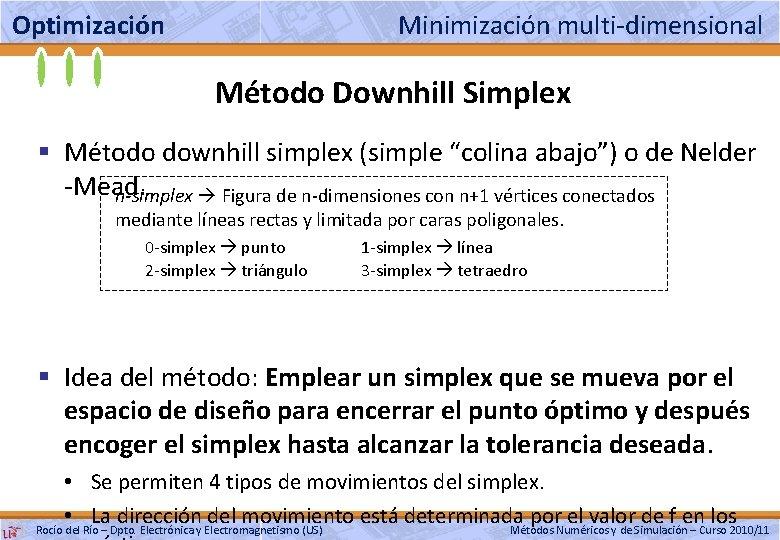 """Optimización Minimización multi-dimensional Método Downhill Simplex § Método downhill simplex (simple """"colina abajo"""") o"""