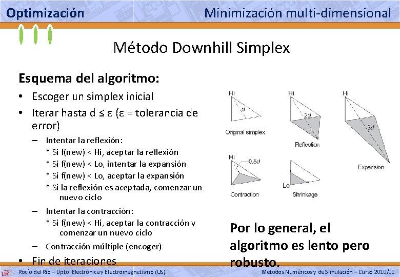 Optimización Minimización multi-dimensional Método Downhill Simplex Esquema del algoritmo: • Escoger un simplex inicial
