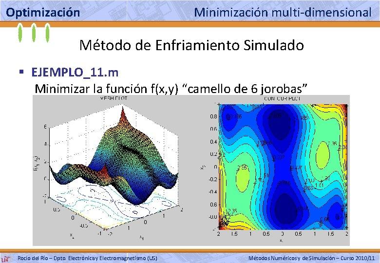 Optimización Minimización multi-dimensional Método de Enfriamiento Simulado § EJEMPLO_11. m Minimizar la función f(x,