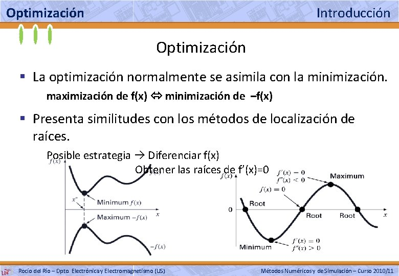 Optimización Introducción Optimización § La optimización normalmente se asimila con la minimización. maximización de