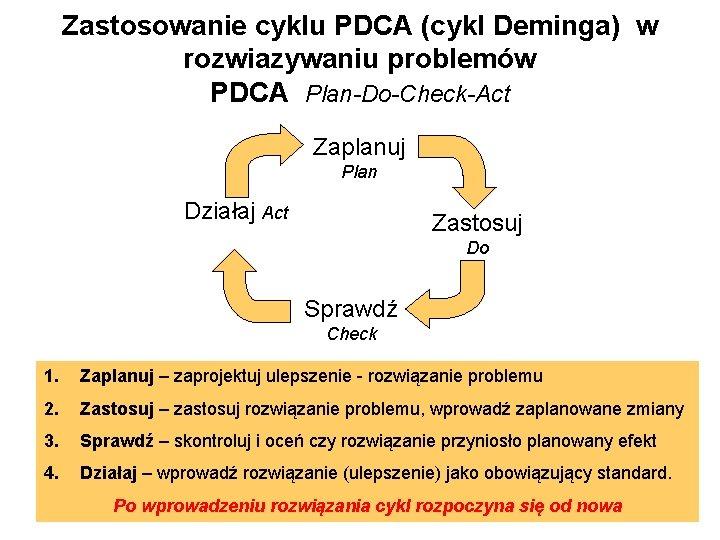 Zastosowanie cyklu PDCA (cykl Deminga) w rozwiazywaniu problemów PDCA Plan-Do-Check-Act Zaplanuj Plan Działaj Act