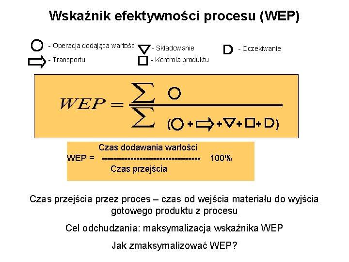 Wskaźnik efektywności procesu (WEP) - Operacja dodająca wartość - Składowanie - Transportu - Kontrola