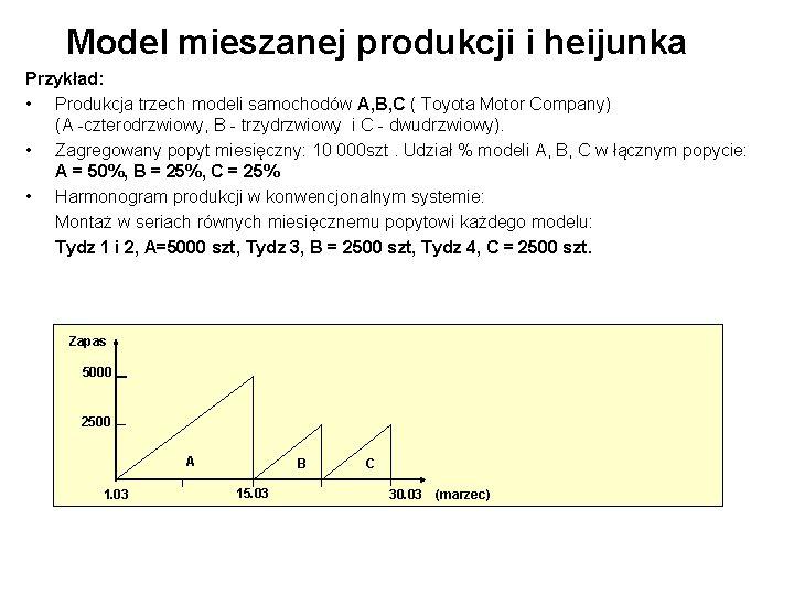 Model mieszanej produkcji i heijunka Przykład: • Produkcja trzech modeli samochodów A, B, C