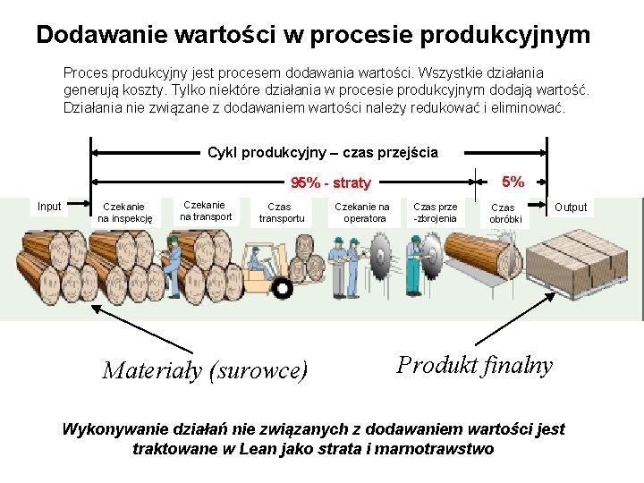 Dodawanie wartości w procesie produkcyjnym Proces produkcyjny jest procesem dodawania wartości. Wszystkie działania generują