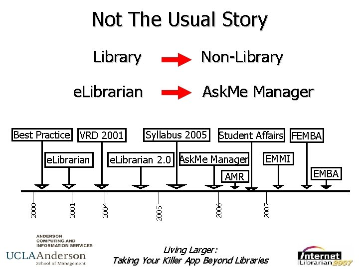 Not The Usual Story Library Non-Library e. Librarian Best Practice VRD 2001 Ask. Me