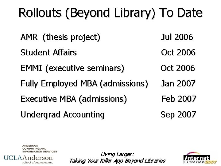 Rollouts (Beyond Library) To Date AMR (thesis project) Jul 2006 Student Affairs Oct 2006