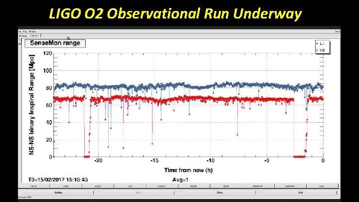 LIGO O 2 Observational Run Underway 8 -May-2017 12