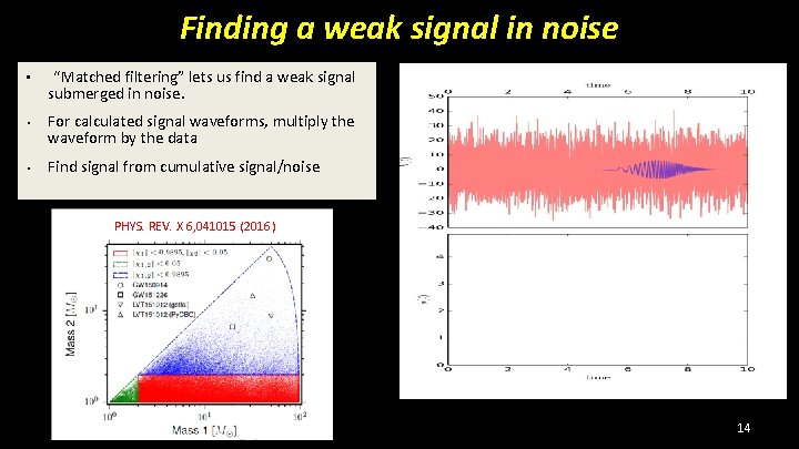 """Finding a weak signal in noise • """"Matched filtering"""" lets us find a weak"""