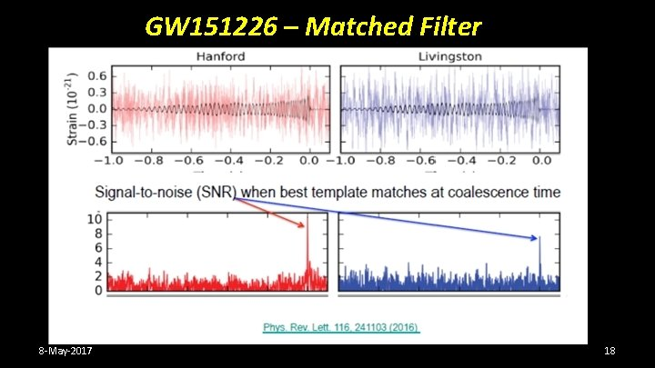 GW 151226 – Matched Filter 8 -May-2017 18