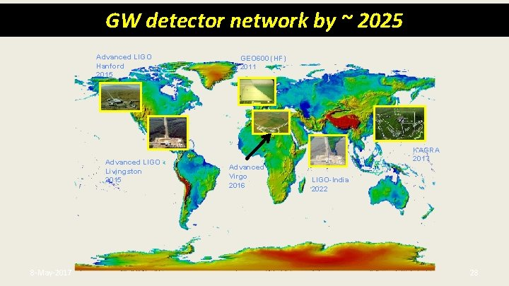 GW detector network by ~ 2025 Advanced LIGO Hanford 2015 Advanced LIGO Livingston 2015