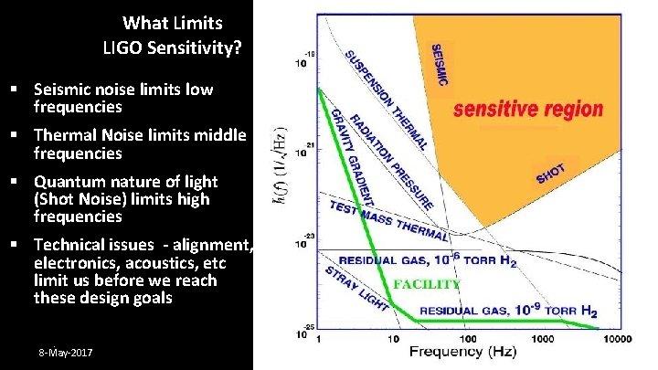 What Limits LIGO Sensitivity? § Seismic noise limits low frequencies § Thermal Noise limits