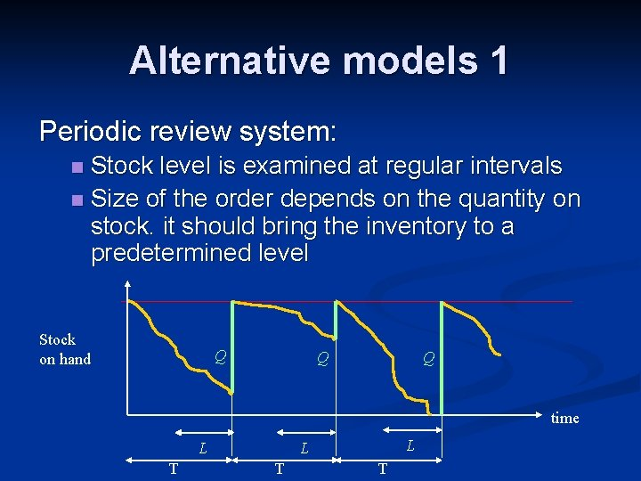 Alternative models 1 Periodic review system: Stock level is examined at regular intervals n