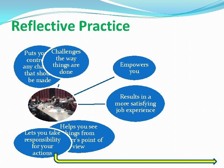 Reflective Practice Challenges Puts you in control of the way things are any changes