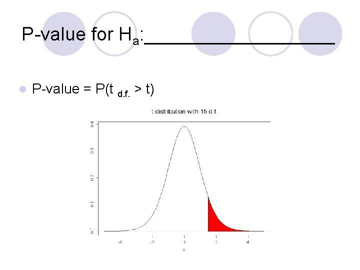 P-value for Ha: _________ l P-value = P(t d. f. > t)