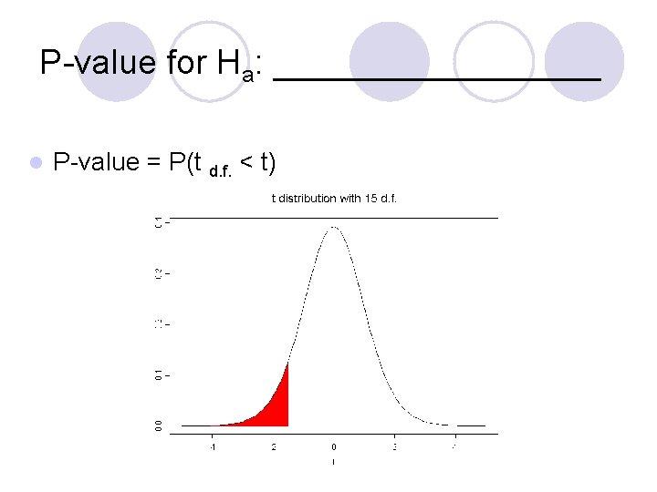 P-value for Ha: _________ l P-value = P(t d. f. < t)