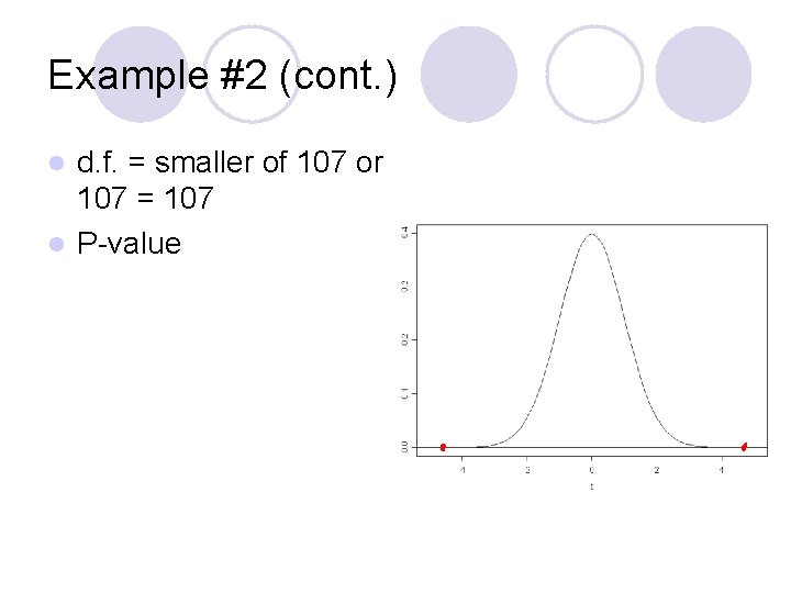 Example #2 (cont. ) d. f. = smaller of 107 or 107 = 107