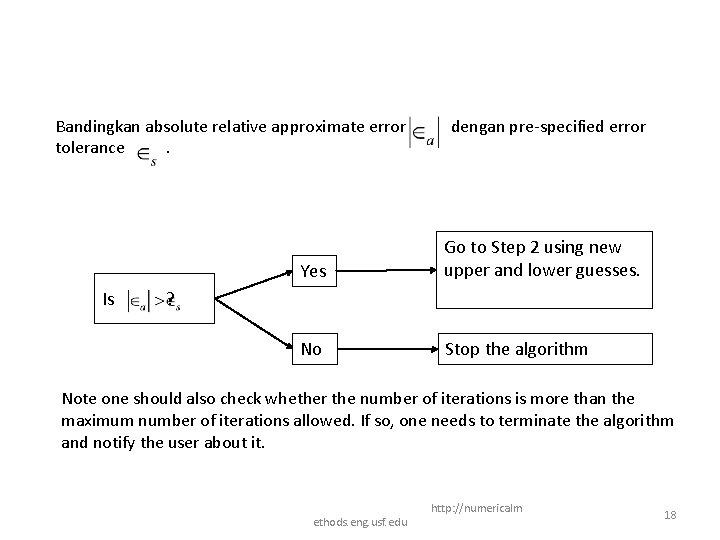 Bandingkan absolute relative approximate error tolerance. Is dengan pre-specified error Yes Go to Step