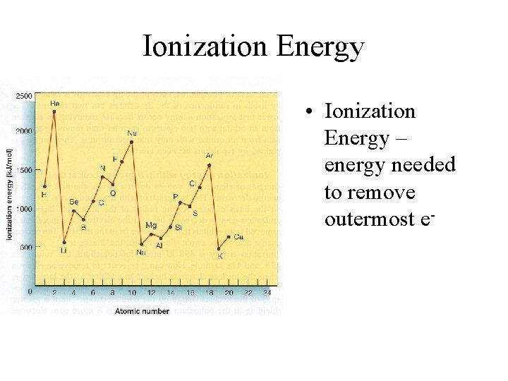 Ionization Energy • Ionization Energy – energy needed to remove outermost e-