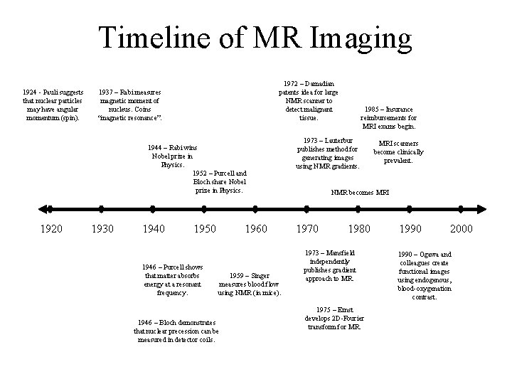 Timeline of MR Imaging 1924 - Pauli suggests that nuclear particles may have angular