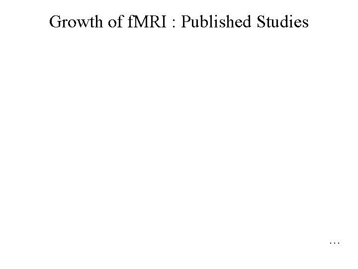 Growth of f. MRI : Published Studies …