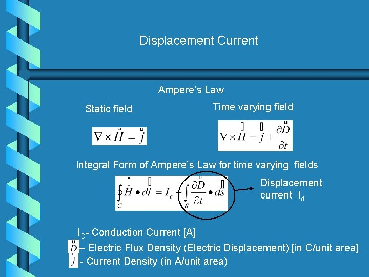Displacement Current Ampere's Law Static field Time varying field Integral Form of Ampere's Law