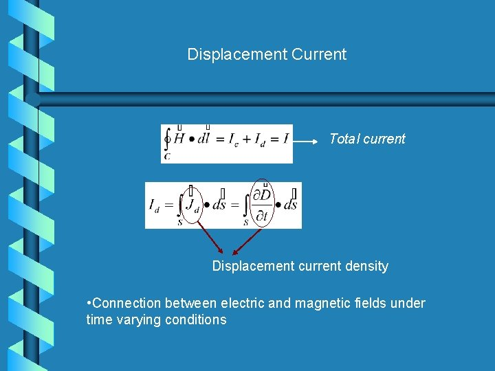 Displacement Current Total current Displacement current density • Connection between electric and magnetic fields