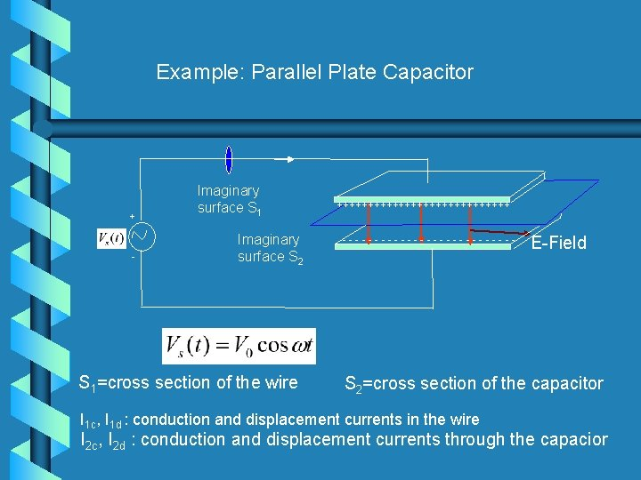 Example: Parallel Plate Capacitor + - Imaginary surface S 1 Imaginary surface S 2