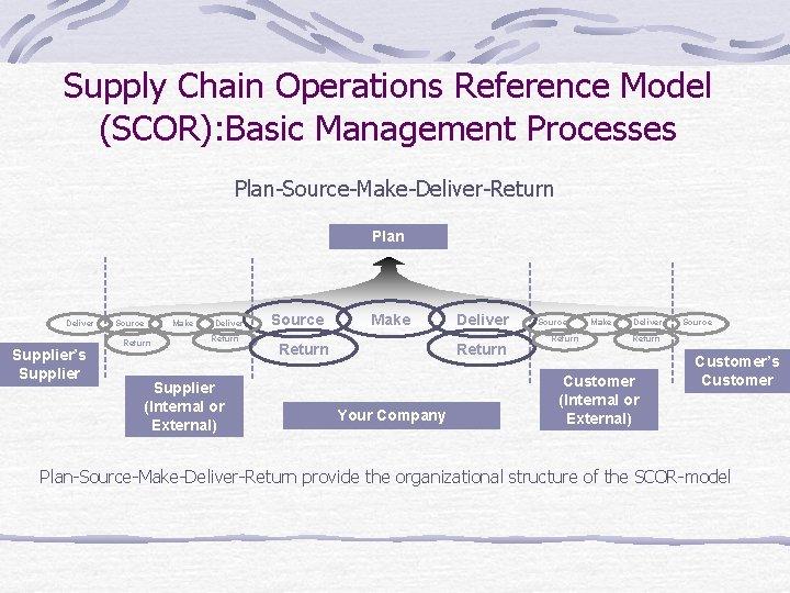 Scor comScore, Inc.