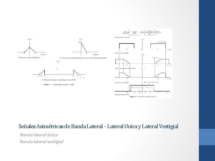 Señales Asimétricas de Banda Lateral – Lateral Unica y Lateral Vestigial Banda lateral única