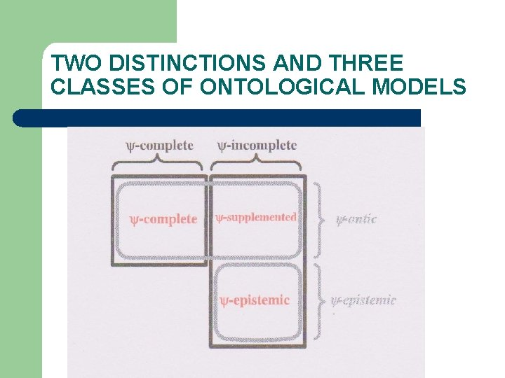 TWO DISTINCTIONS AND THREE CLASSES OF ONTOLOGICAL MODELS