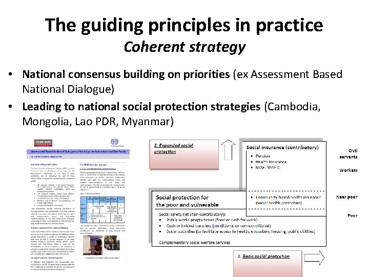 The guiding principles in practice Coherent strategy • National consensus building on priorities (ex