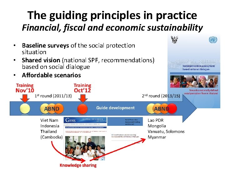 The guiding principles in practice Financial, fiscal and economic sustainability • Baseline surveys of