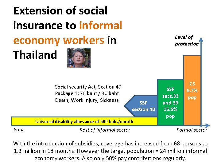 Extension of social insurance to informal economy workers in Thailand Social security Act, Section