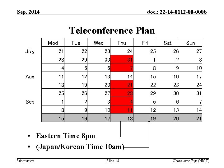 Sep. 2014 doc. : 22 -14 -0112 -00 -000 b Teleconference Plan Mod July