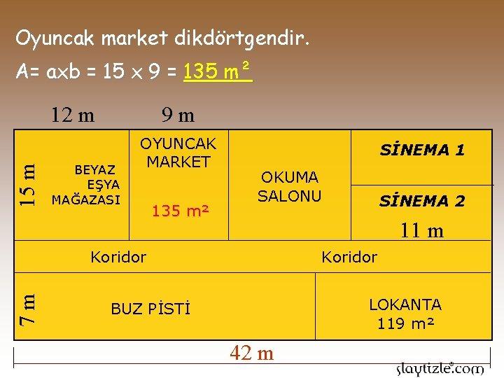 Oyuncak market dikdörtgendir. A= axb = 15 x 9 = 135 m² 9 m
