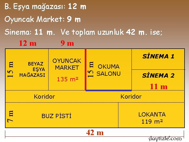 B. Eşya mağazası: 12 m Oyuncak Market: 9 m Sinema: 11 m. Ve toplam